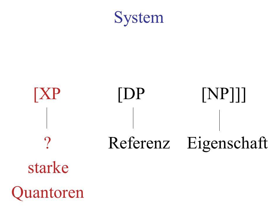 System [XP [DP [NP]]] Referenz Eigenschaft starke Quantoren